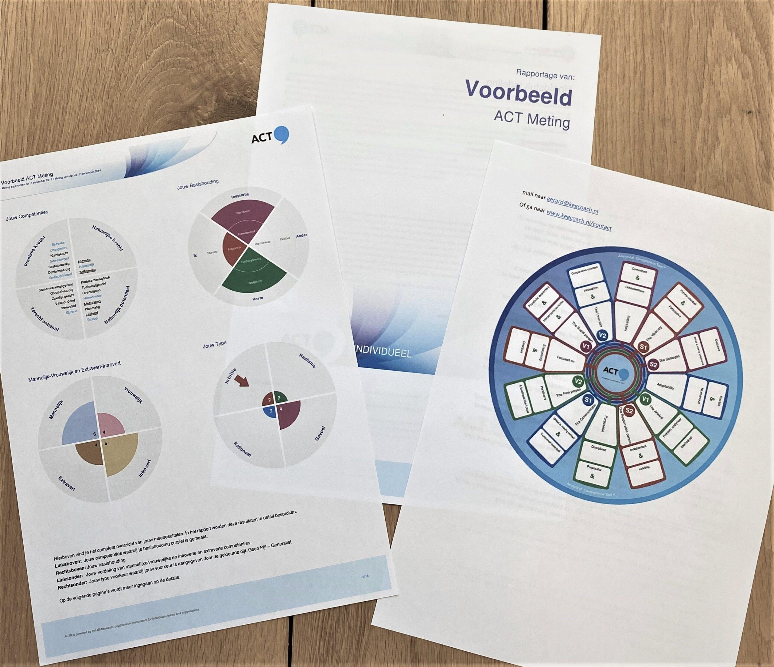 een uitgebreid rapport krijg je bij de ACT meting
